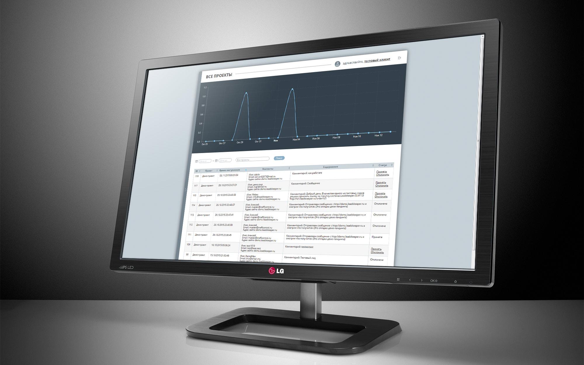 Проект LeadsKeeper - вся правда, отзыв о работе проекта